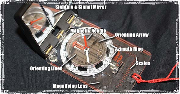 Image showing the parts of a Compass