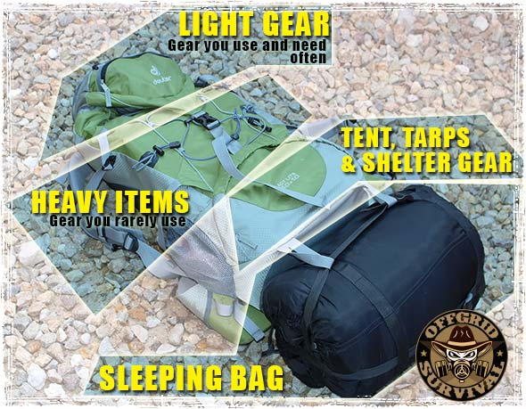 How to Pack a Hiking Backpack or Bugout Bag