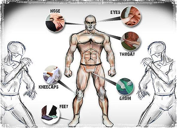 Vital Points of attack for self defense
