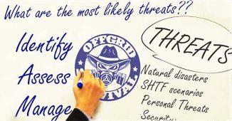 Threat Assessment on Whiteboard