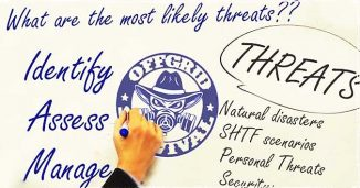Threat Assessment on Whiteboard