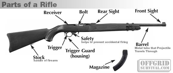 Benjamin Airgun Parts