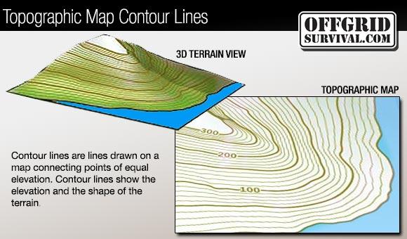 Topographicmaplines Offgrid Survival