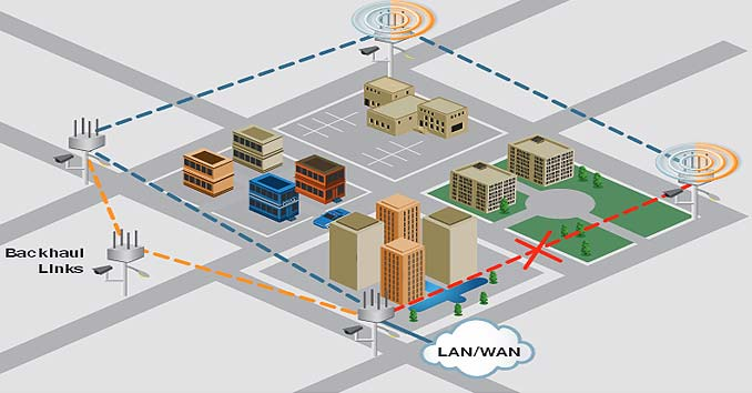 Seattle wireless mesh-network, designed by Aruba Networks