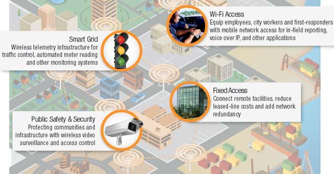 Seattle Spy Grid Network
