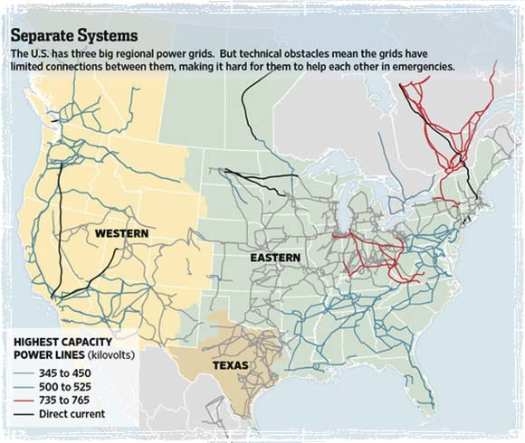 US Power Grid