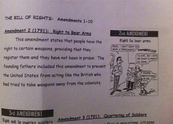 Textbook Showing definition of Second Amendment