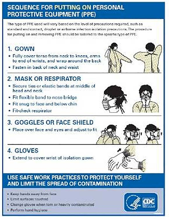 CDC Ebola Checklist for Hospitals