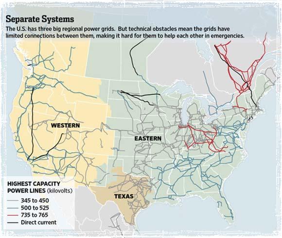 U.S. Power Grid System