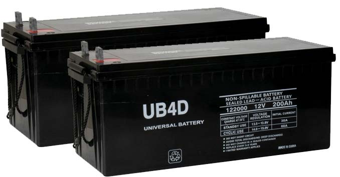 The 3 Best Batteries For An Off-Grid Energy System… – Eco ... |Off Grid Batteries