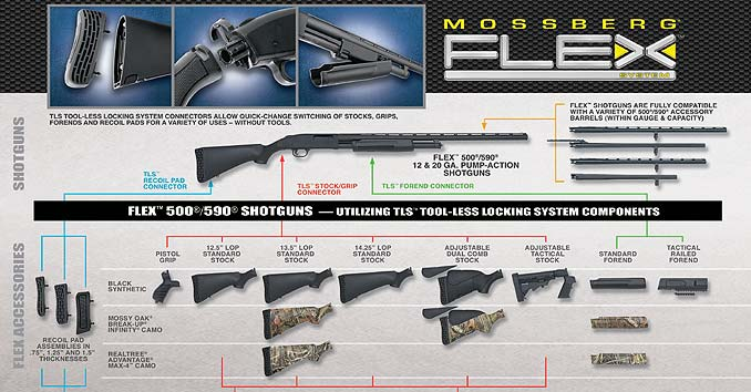 Mossberg Flex 500 Accessories